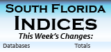 South Florida Property Indices